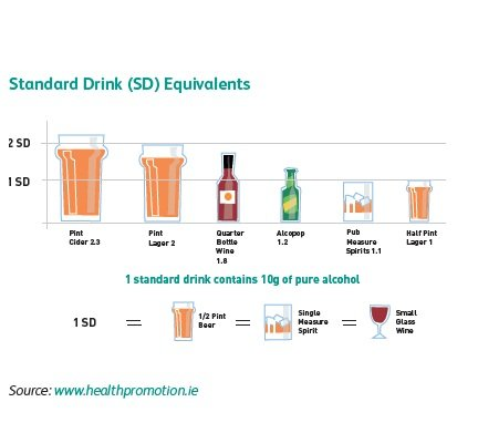 Alcohol consumption causes of oral ill health introduction alcohol consumption ccuart Images