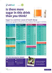 Publication cover - Sugary Drinks Poster