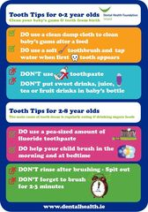 Publication cover - Tooth Tips Fridge Magnet for 0-8 Year Olds