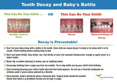Publication cover - 204799 Baby Bottle Tooth Decay Poster_final